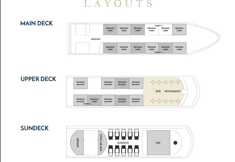 La vela Premium Cruise Halong Bay